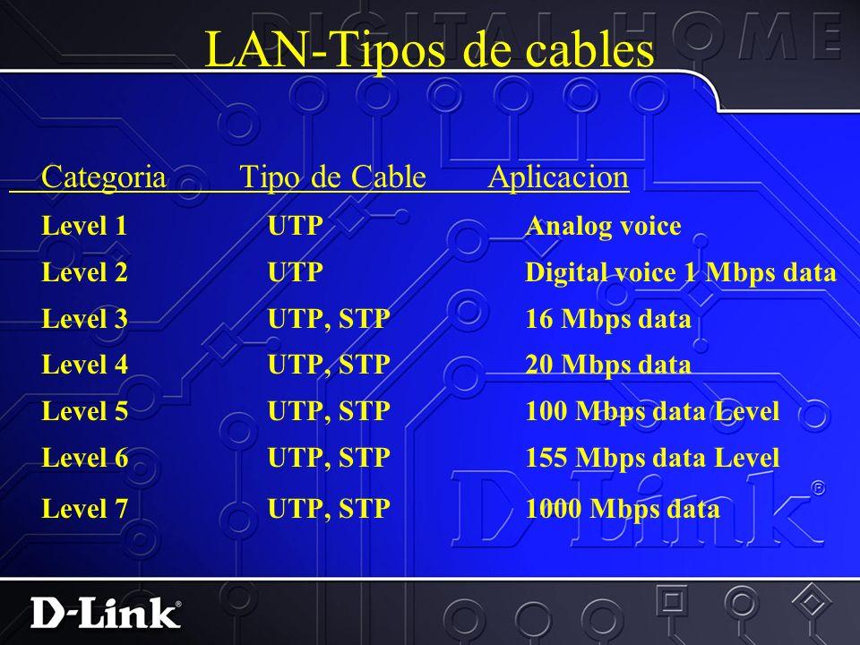 Limitaciones en el cableado 10Base2 (Coaxial delgado) Ethernet Limitacion: 185 metros (610.5 Pies) Cable tipo: 50-ohm RG-58 A/U 10BaseT (Par trensado)