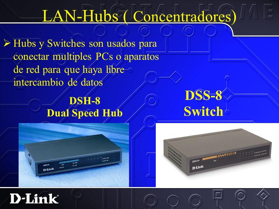 Componentes de una LAN - Tarjetas Tambien conocidas como NIC( Network Interface Cards).