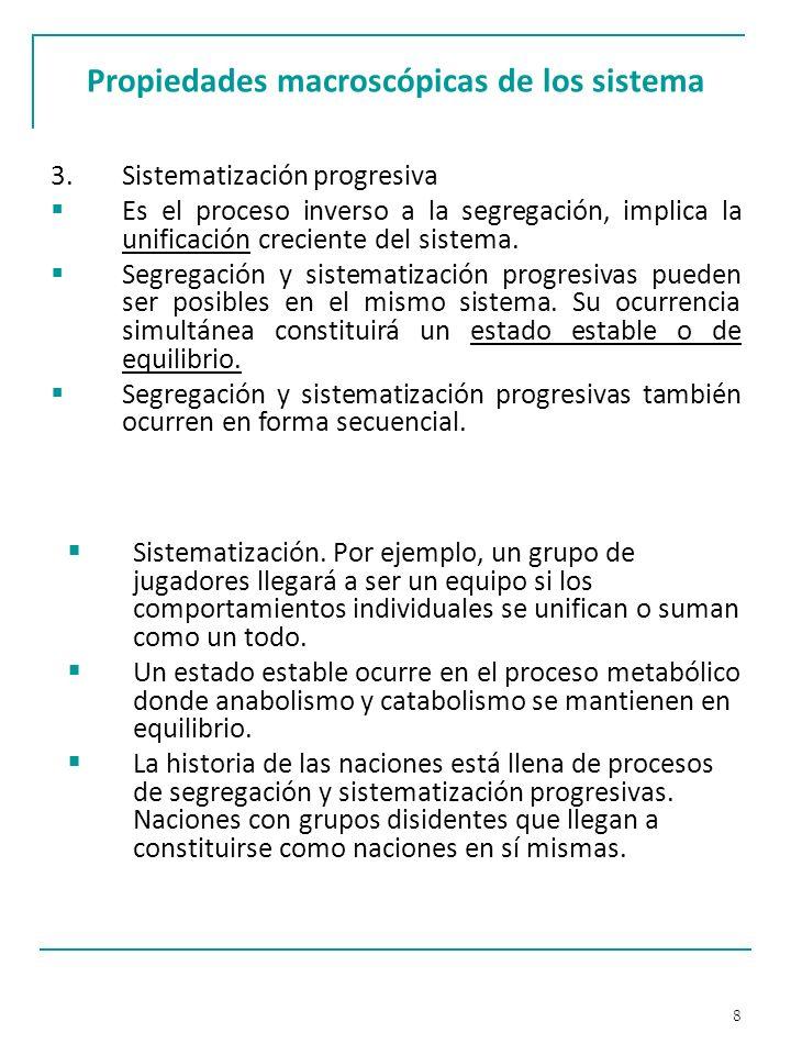 29 Teoría General de Sistemas (TGS) Objetivos de la TGS: Propuesta para estructurar la TGS:
