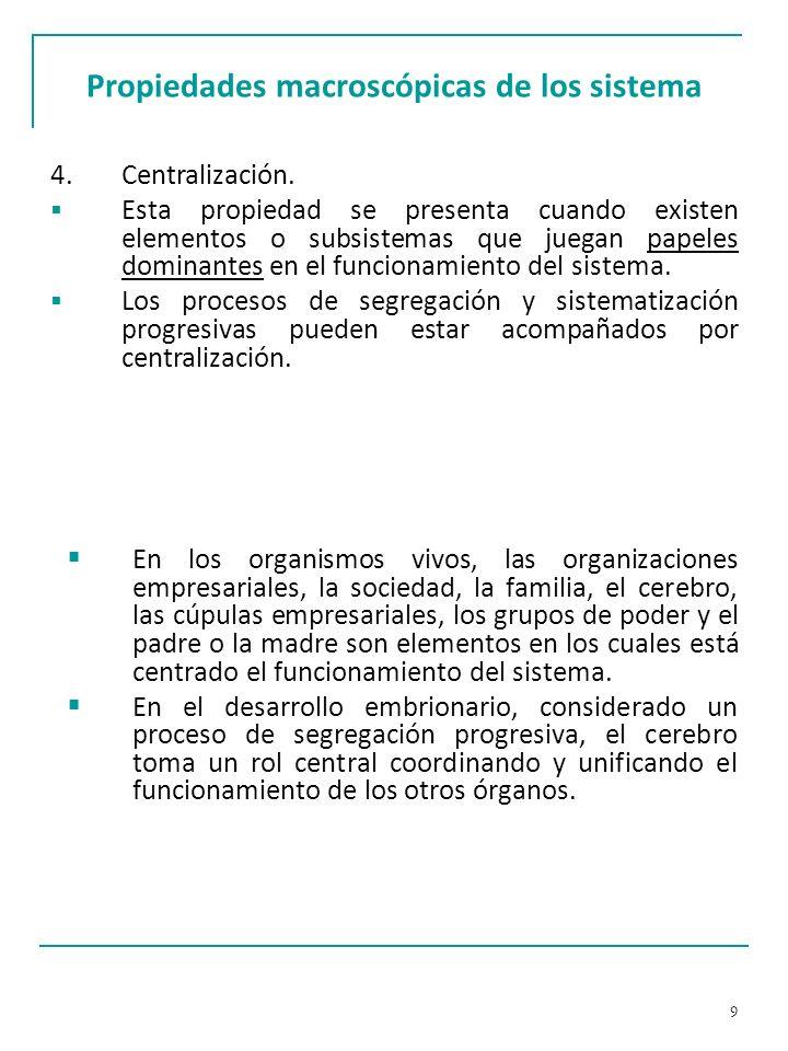 110 Total Systems Intervention (TSI) Tipos de sistemas.