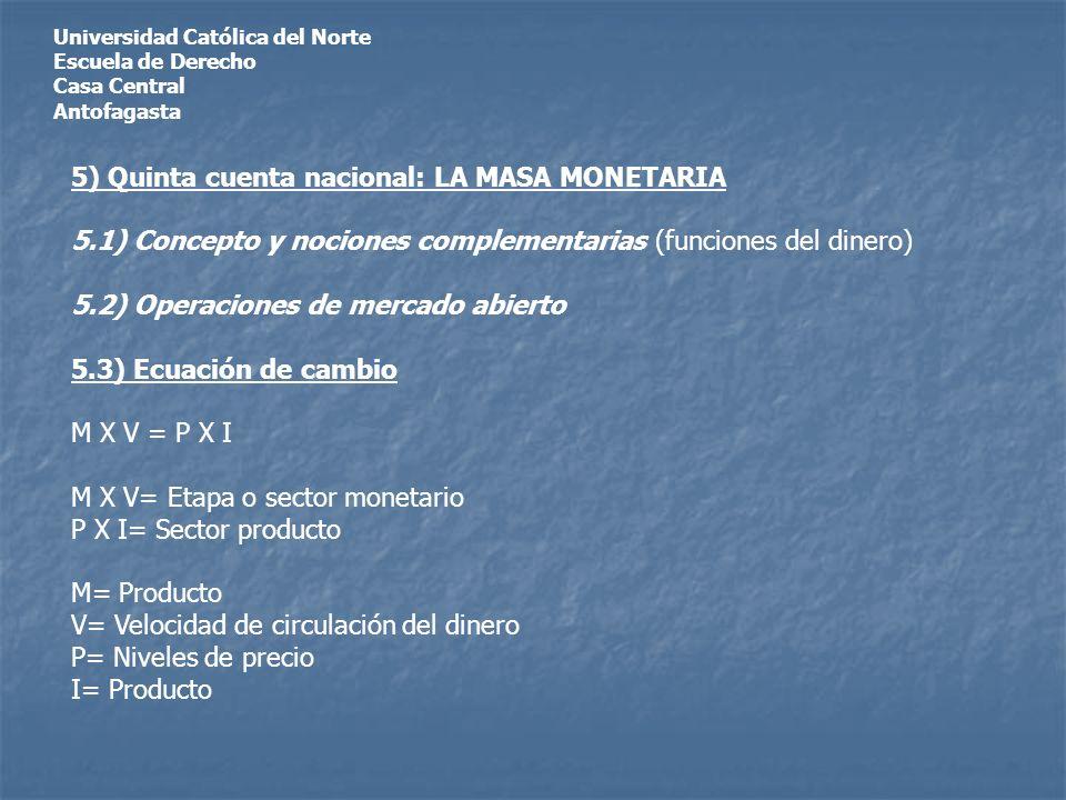 Universidad Católica del Norte Escuela de Derecho Casa Central Antofagasta 5) Quinta cuenta nacional: LA MASA MONETARIA 5.1) Concepto y nociones complementarias (funciones del dinero) 5.2) Operaciones de mercado abierto 5.3) Ecuación de cambio M X V = P X I M X V= Etapa o sector monetario P X I= Sector producto M= Producto V= Velocidad de circulación del dinero P= Niveles de precio I= Producto