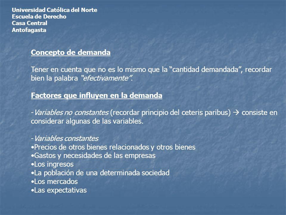 Universidad Católica del Norte Escuela de Derecho Casa Central Antofagasta Concepto de demanda Tener en cuenta que no es lo mismo que la cantidad dema