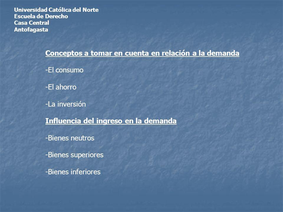 Universidad Católica del Norte Escuela de Derecho Casa Central Antofagasta Conceptos a tomar en cuenta en relación a la demanda -El consumo -El ahorro -La inversión Influencia del ingreso en la demanda -Bienes neutros -Bienes superiores -Bienes inferiores
