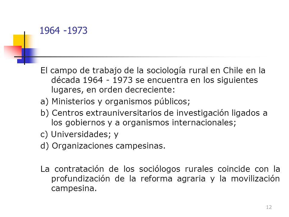 1964 -1973 El campo de trabajo de la sociología rural en Chile en la década 1964 - 1973 se encuentra en los siguientes lugares, en orden decreciente: