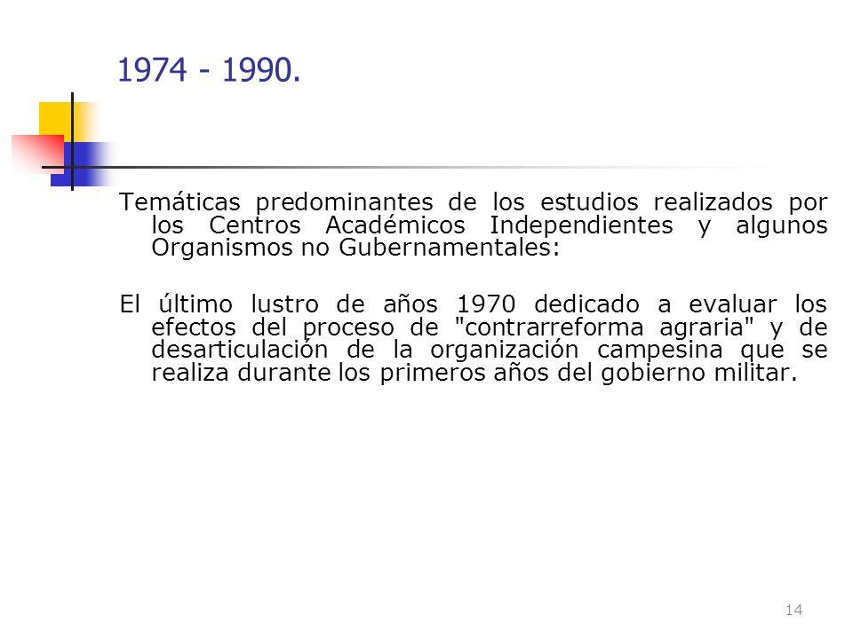 1974 - 1990. Temáticas predominantes de los estudios realizados por los Centros Académicos Independientes y algunos Organismos no Gubernamentales: El