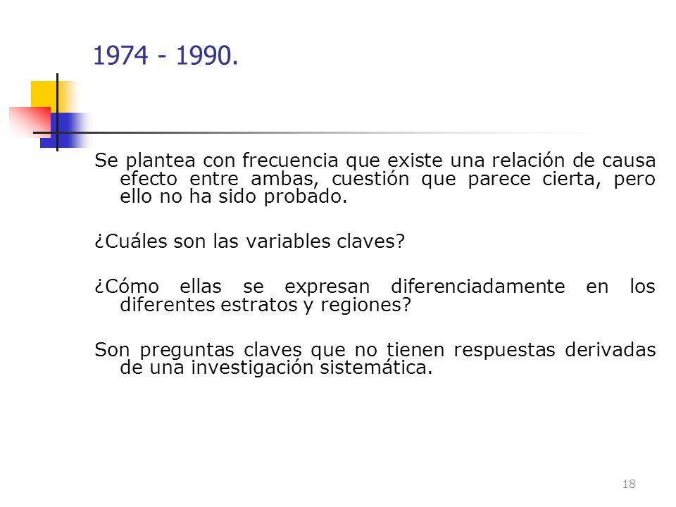1974 - 1990. Se plantea con frecuencia que existe una relación de causa efecto entre ambas, cuestión que parece cierta, pero ello no ha sido probado.