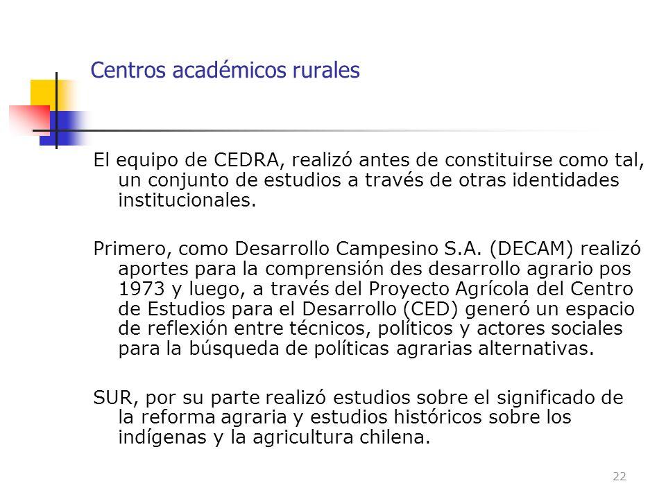 Centros académicos rurales El equipo de CEDRA, realizó antes de constituirse como tal, un conjunto de estudios a través de otras identidades instituci