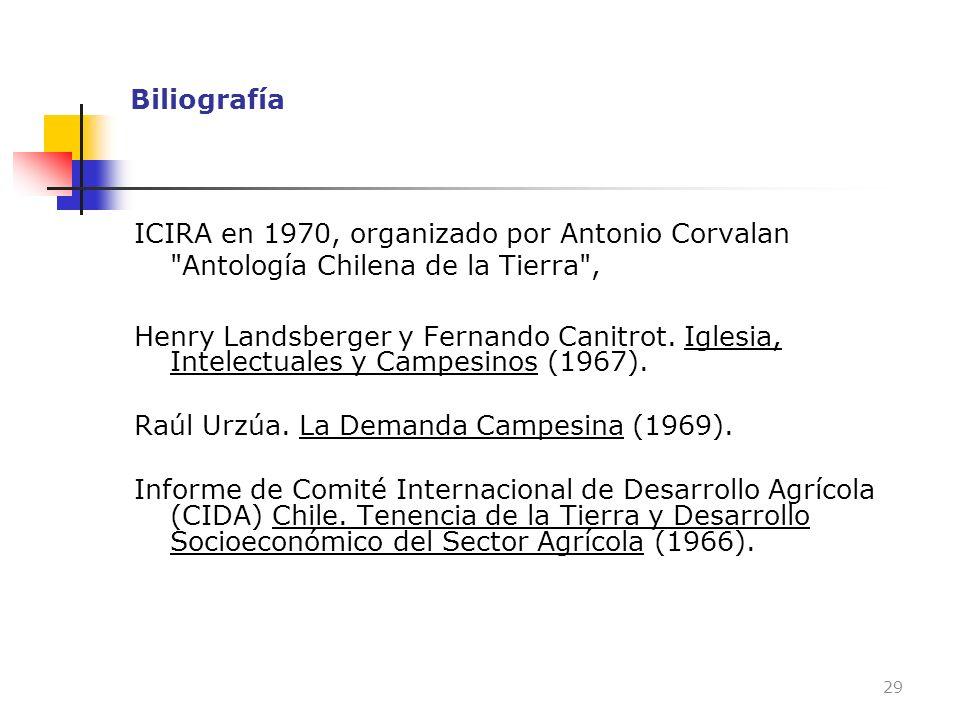 Biliografía ICIRA en 1970, organizado por Antonio Corvalan