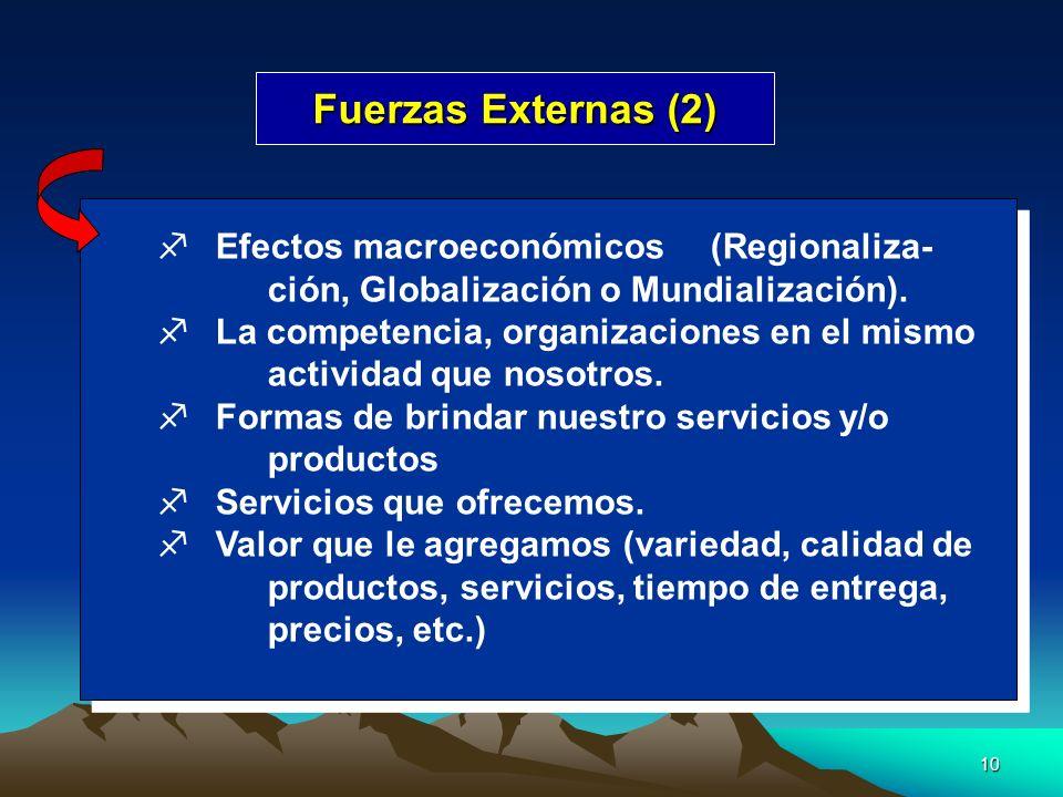 10 Fuerzas Externas (2) Fuerzas Externas (2) Efectos macroeconómicos (Regionaliza- ción, Globalización o Mundialización). La competencia, organizacion