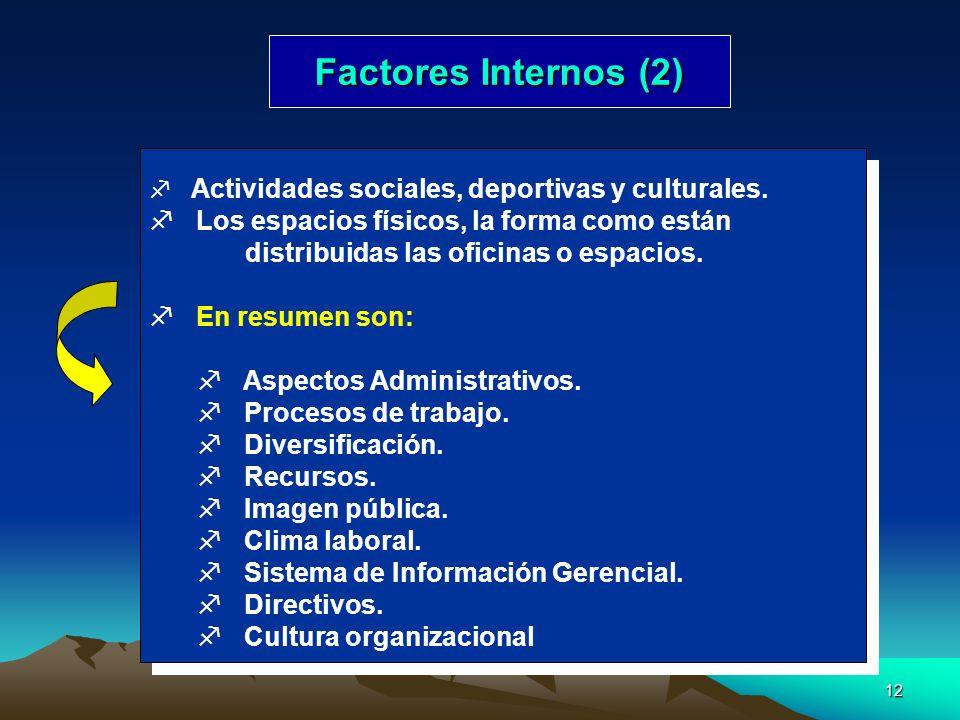 12 Factores Internos (2) Factores Internos (2) Actividades sociales, deportivas y culturales. Los espacios físicos, la forma como están distribuidas l