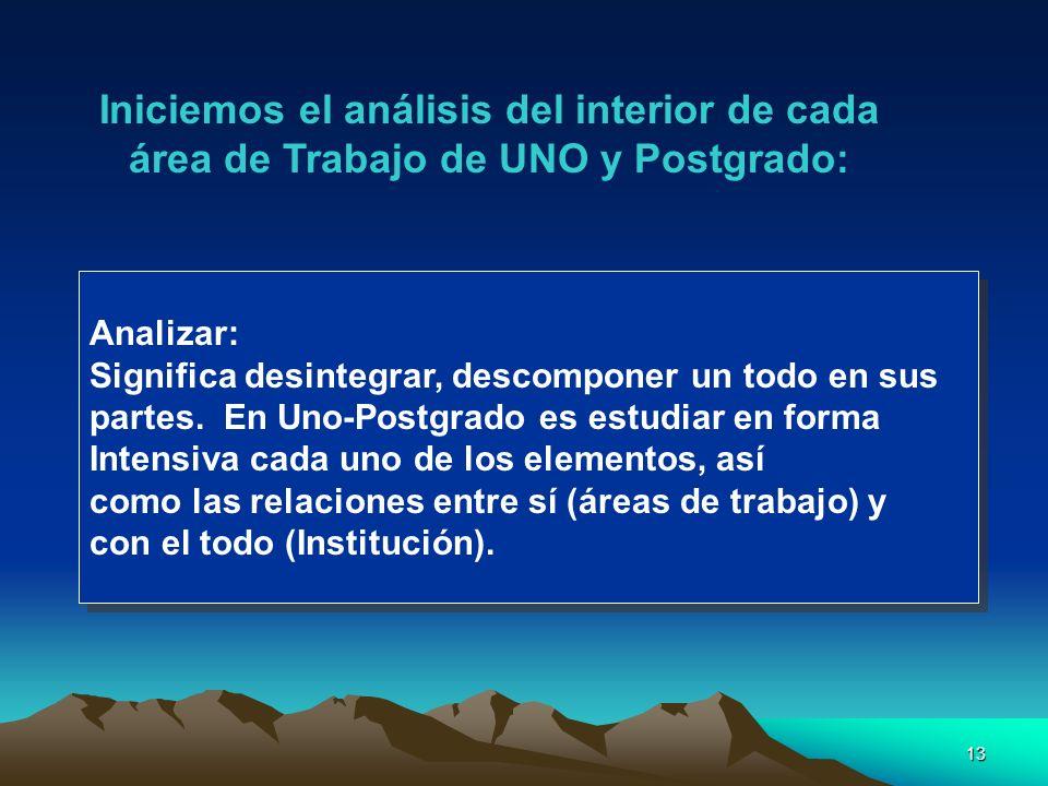 13 Iniciemos el análisis del interior de cada área de Trabajo de UNO y Postgrado: Analizar: Significa desintegrar, descomponer un todo en sus partes.
