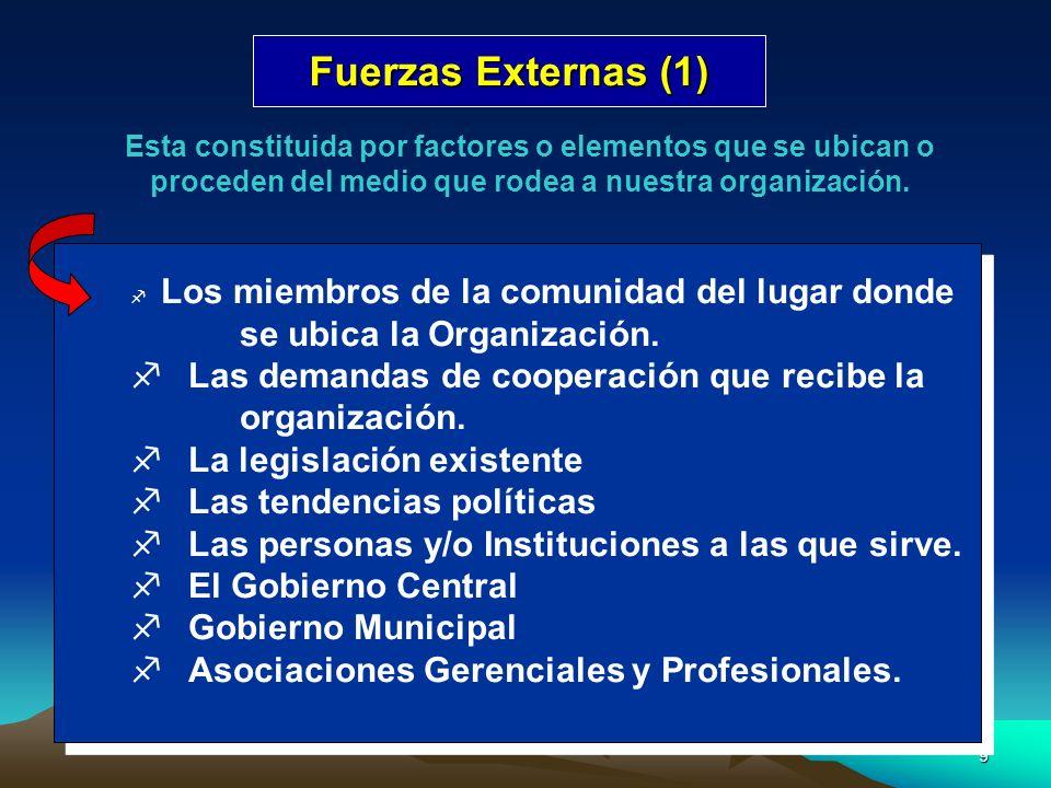 9 Fuerzas Externas (1) Fuerzas Externas (1) Esta constituida por factores o elementos que se ubican o proceden del medio que rodea a nuestra organizac
