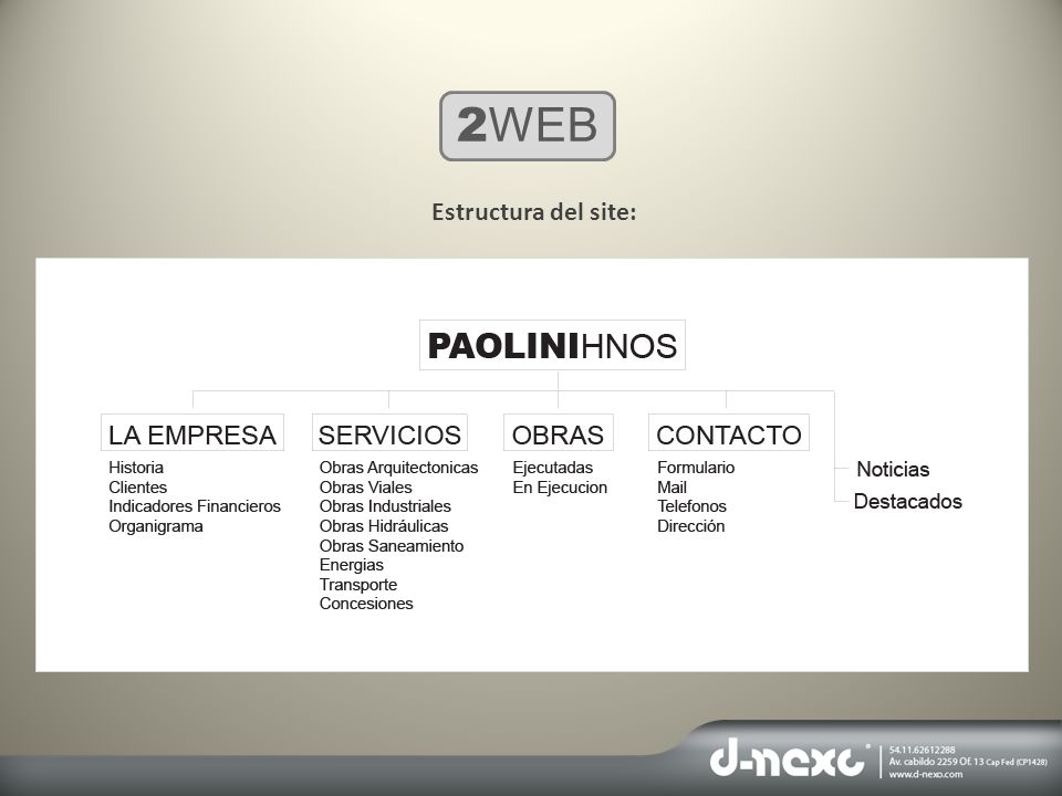2 WEB Estructura del site: