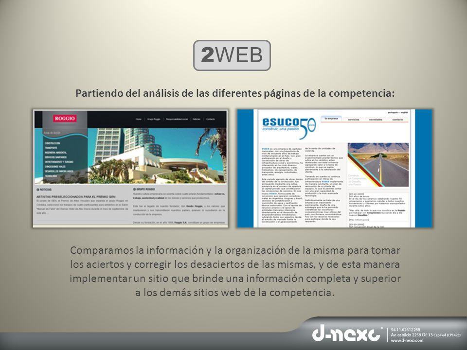 2 WEB Partiendo del análisis de las diferentes páginas de la competencia: Comparamos la información y la organización de la misma para tomar los acier