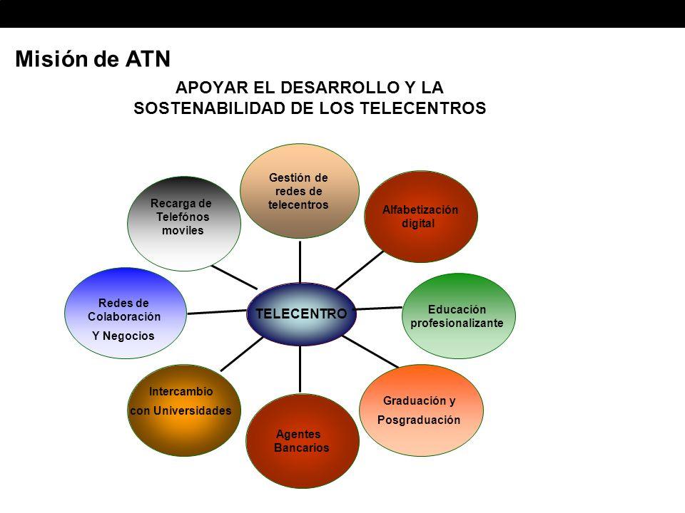 APOYAR EL DESARROLLO Y LA SOSTENABILIDAD DE LOS TELECENTROS Misión de ATN.
