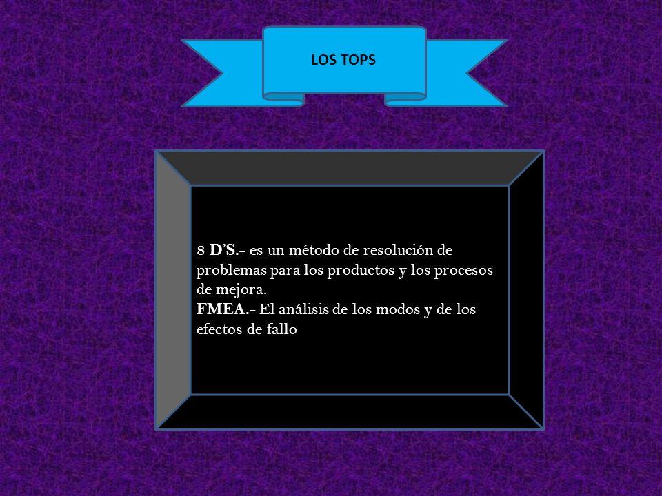LOS TOPS 8 DS.- 8 DS.- es un método de resolución de problemas para los productos y los procesos de mejora. FMEA.- FMEA.- El análisis de los modos y d