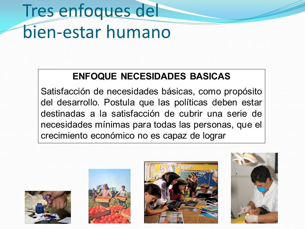 Tres enfoques del bien-estar humano ENFOQUE NECESIDADES BASICAS Satisfacción de necesidades básicas, como propósito del desarrollo. Postula que las po