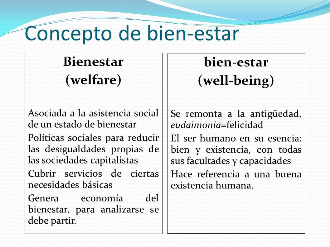 Concepto de bien-estar Bienestar (welfare) Asociada a la asistencia social de un estado de bienestar Políticas sociales para reducir las desigualdades