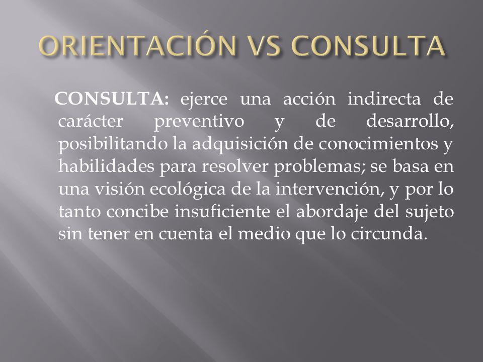 CONSULTA: ejerce una acción indirecta de carácter preventivo y de desarrollo, posibilitando la adquisición de conocimientos y habilidades para resolve