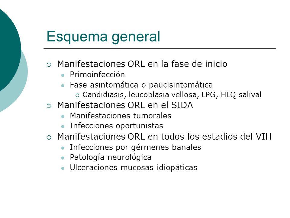 Esquema general Manifestaciones ORL en la fase de inicio Primoinfección Fase asintomática o paucisintomática Candidiasis, leucoplasia vellosa, LPG, HL