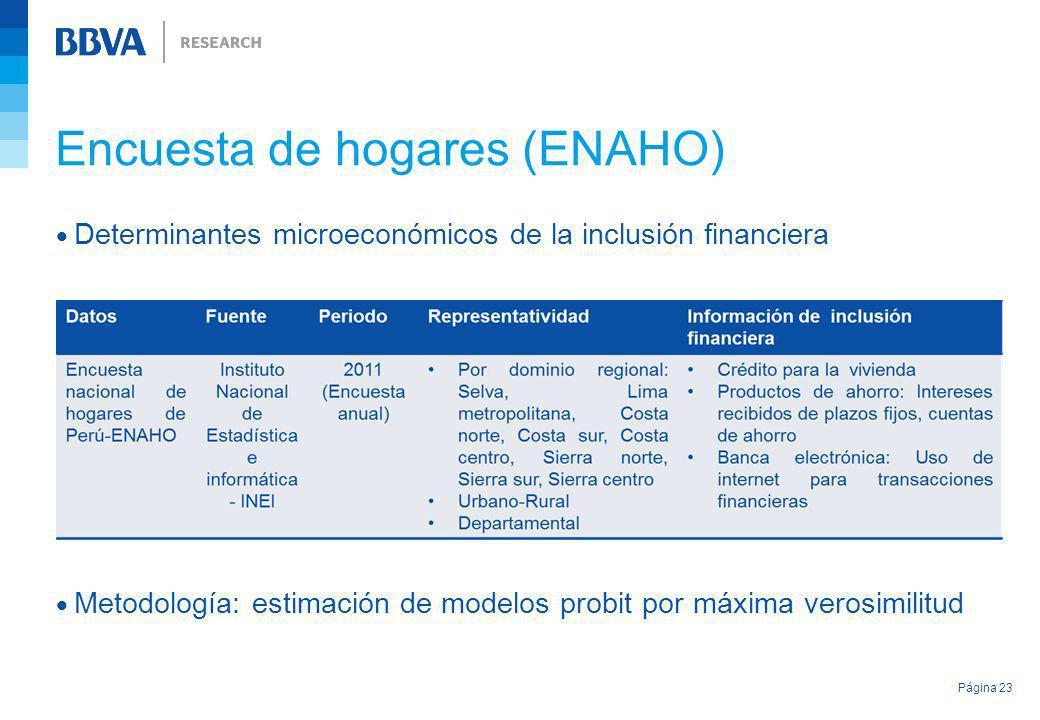 Encuesta de hogares (ENAHO) Determinantes microeconómicos de la inclusión financiera Metodología: estimación de modelos probit por máxima verosimilitu