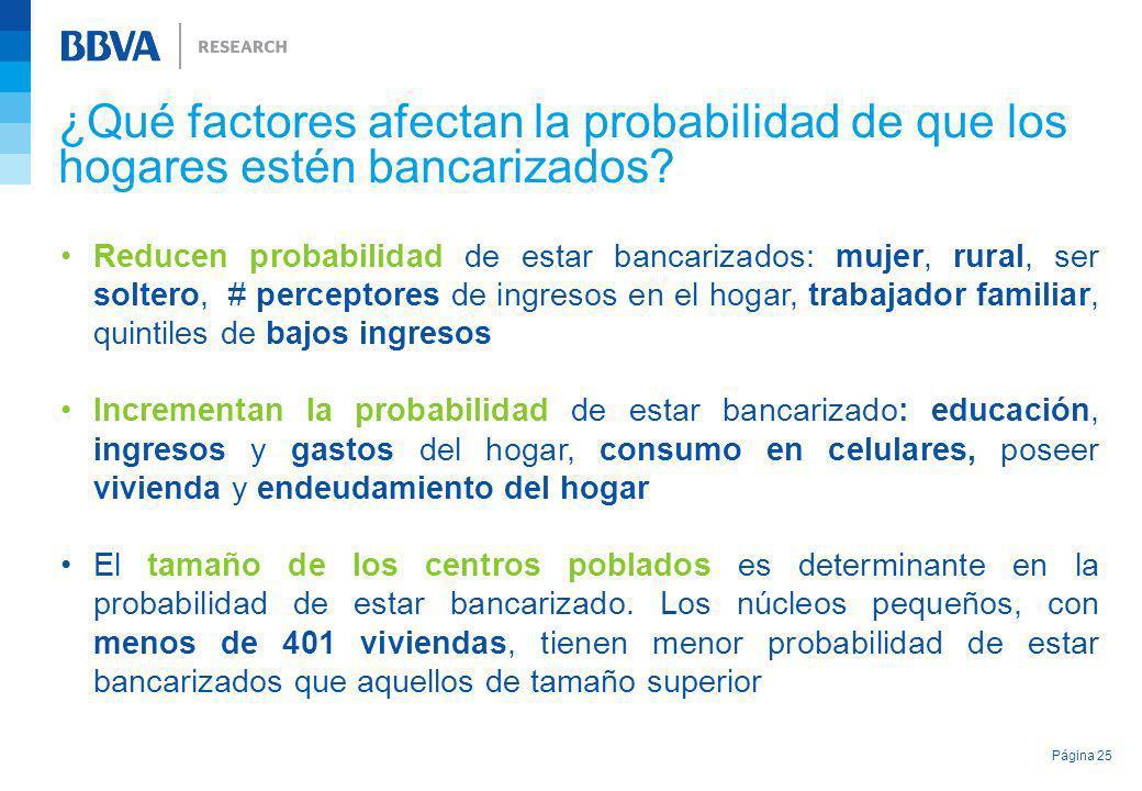 ¿Qué factores afectan la probabilidad de que los hogares estén bancarizados? Reducen probabilidad de estar bancarizados: mujer, rural, ser soltero, #