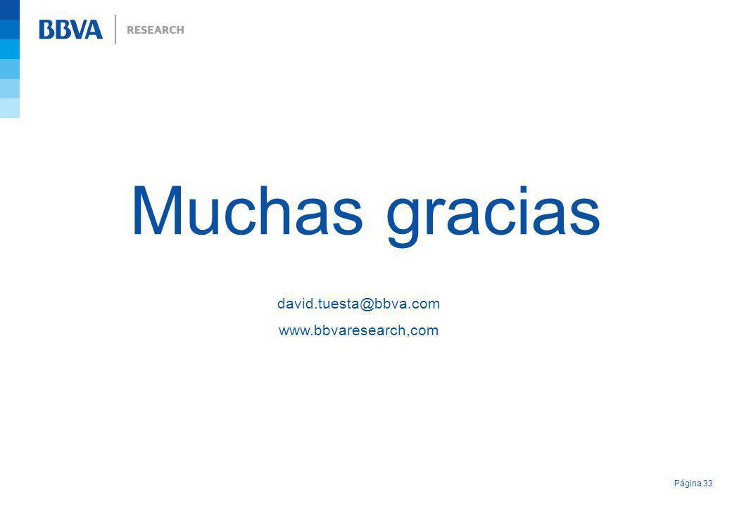 Muchas gracias david.tuesta@bbva.com www.bbvaresearch,com Página 33