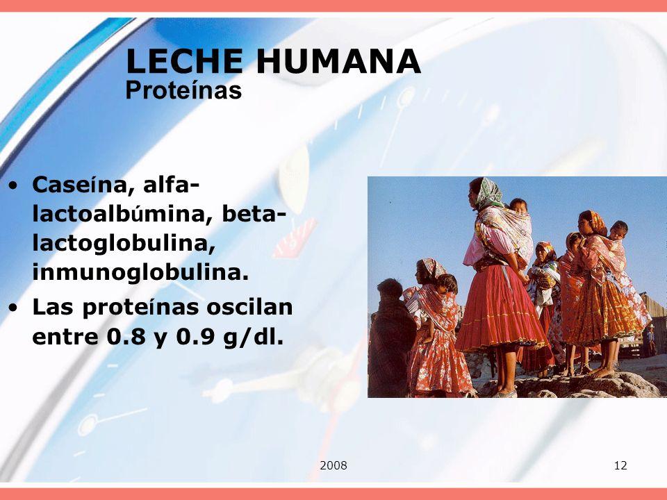 200812 LECHE HUMANA Proteínas Case í na, alfa- lactoalb ú mina, beta- lactoglobulina, inmunoglobulina. Las prote í nas oscilan entre 0.8 y 0.9 g/dl.