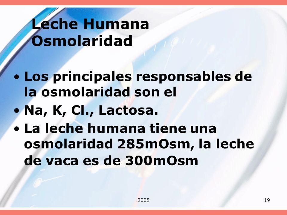 200819 Leche Humana Osmolaridad Los principales responsables de la osmolaridad son el Na, K, Cl., Lactosa. La leche humana tiene una osmolaridad 285mO