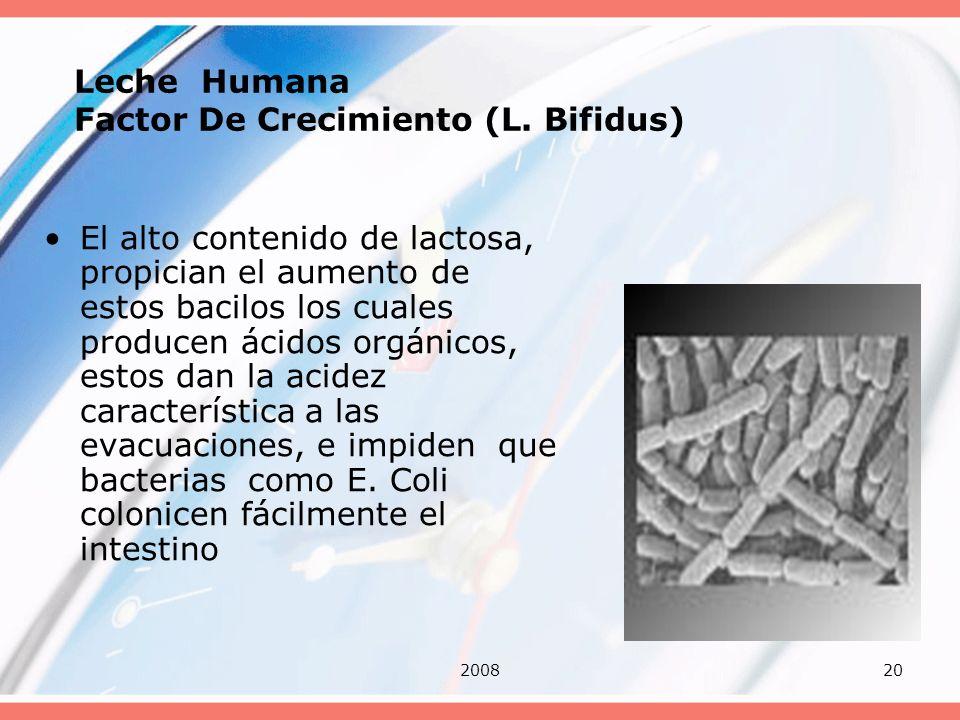 200820 Leche Humana Factor De Crecimiento (L. Bifidus) El alto contenido de lactosa, propician el aumento de estos bacilos los cuales producen ácidos