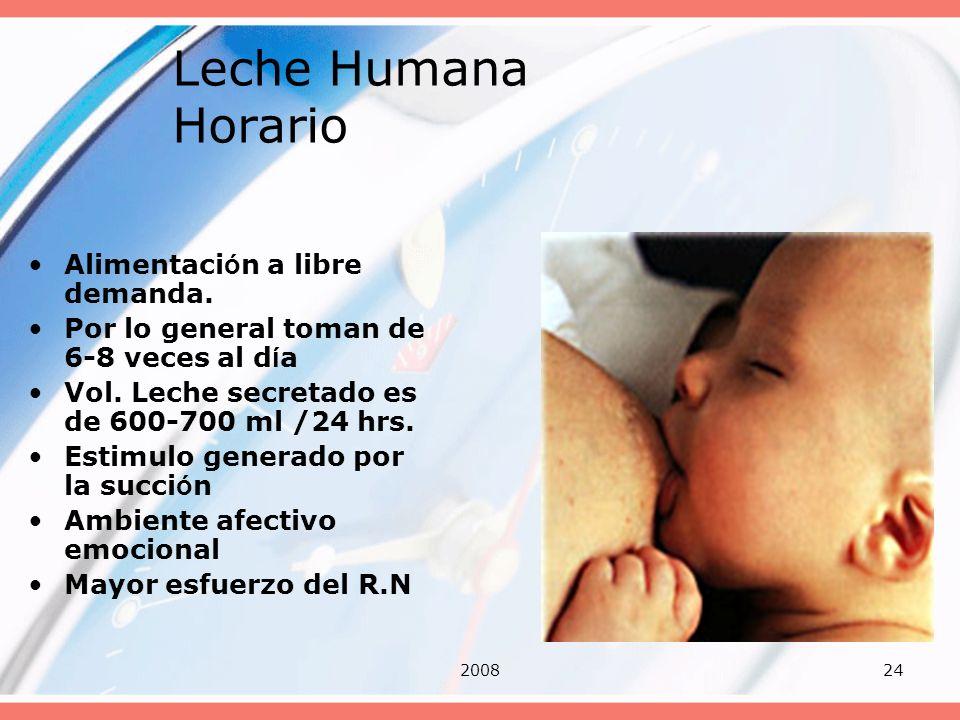 200824 Leche Humana Horario Alimentaci ó n a libre demanda. Por lo general toman de 6-8 veces al d í a Vol. Leche secretado es de 600-700 ml /24 hrs.