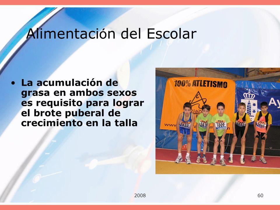 200860 Alimentaci ó n del Escolar La acumulación de grasa en ambos sexos es requisito para lograr el brote puberal de crecimiento en la talla