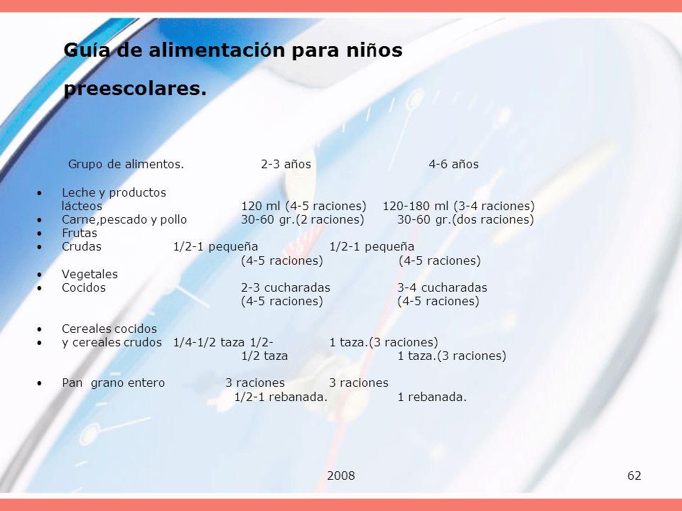 200862 Gu í a de alimentaci ó n para ni ñ os preescolares. Grupo de alimentos. 2-3 años 4-6 años Leche y productos lácteos 120 ml (4-5 raciones) 120-1