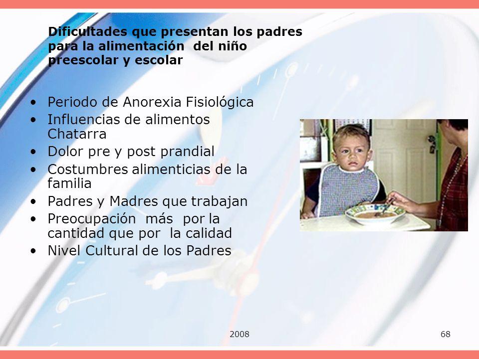 200868 Dificultades que presentan los padres para la alimentación del niño preescolar y escolar Periodo de Anorexia Fisiológica Influencias de aliment