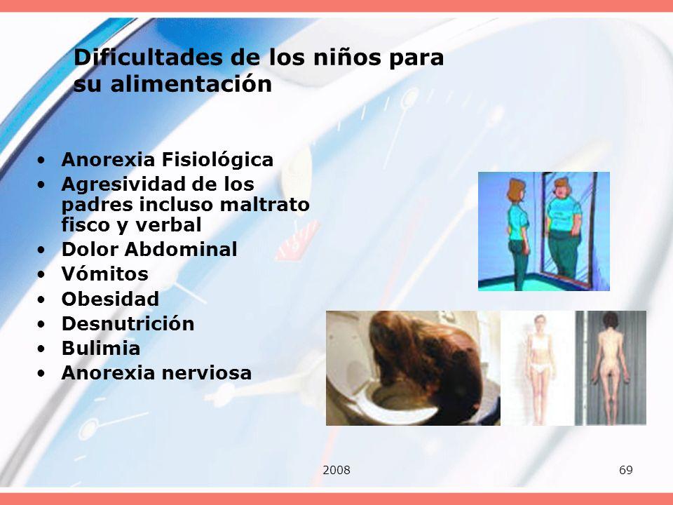 200869 Dificultades de los niños para su alimentación Anorexia Fisiológica Agresividad de los padres incluso maltrato fisco y verbal Dolor Abdominal V