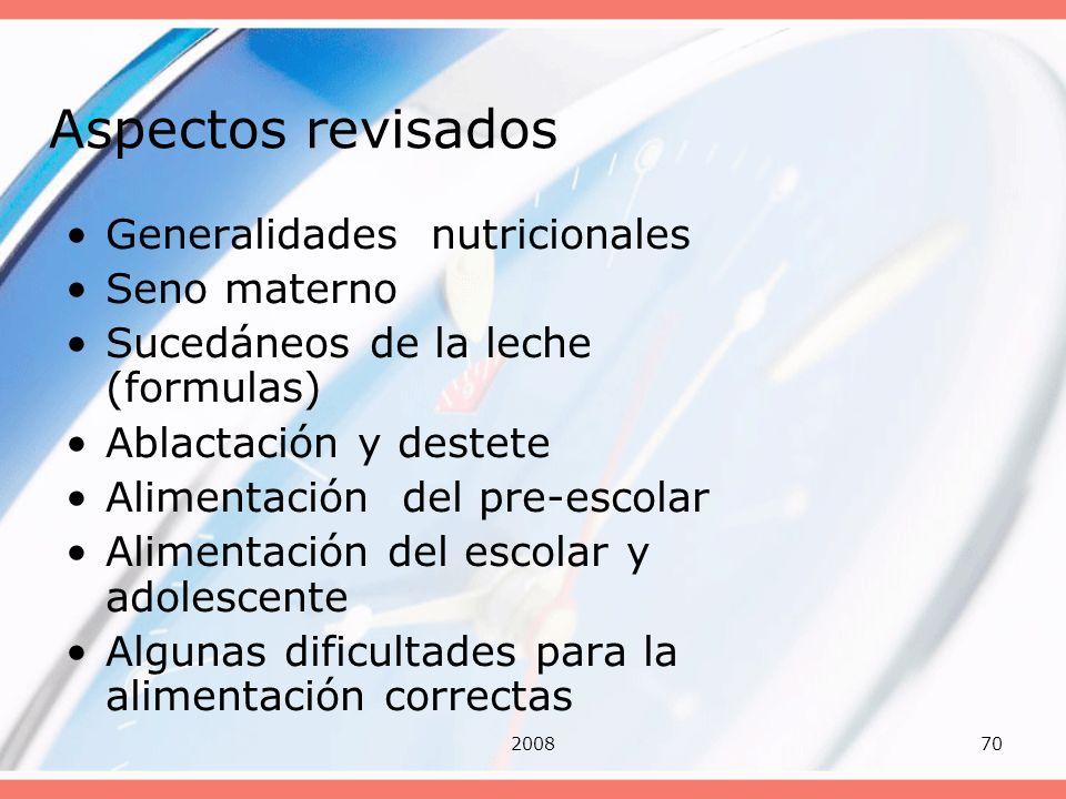 200870 Aspectos revisados Generalidades nutricionales Seno materno Sucedáneos de la leche (formulas) Ablactación y destete Alimentación del pre-escola