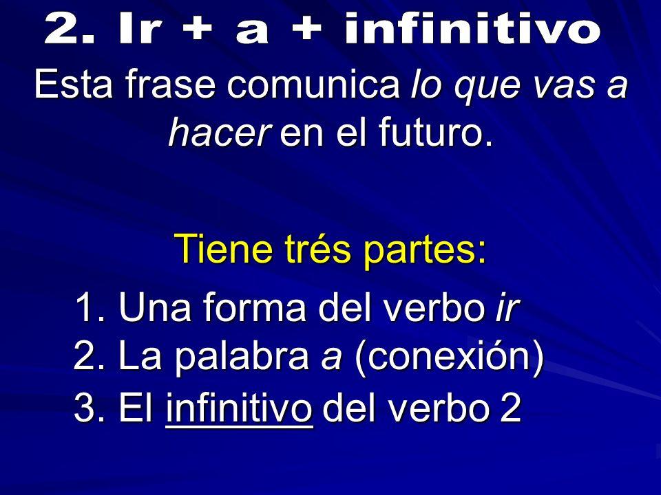 Esta frase comunica lo que vas a hacer en el futuro. Tiene trés partes: 1. Una forma del verbo ir 2. La palabra a (conexión) 3. El infinitivo del verb