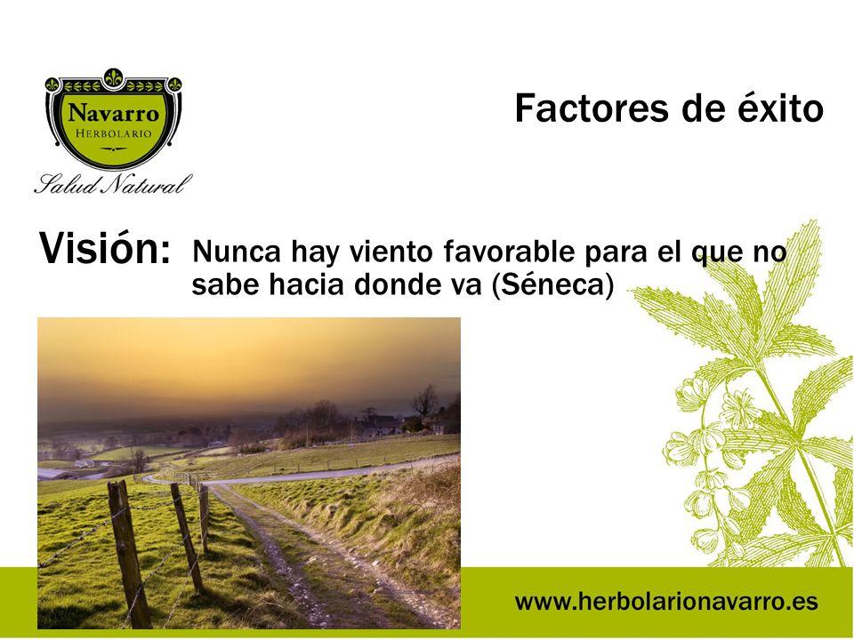 Factores de éxito Nunca hay viento favorable para el que no sabe hacia donde va (Séneca) Visión: