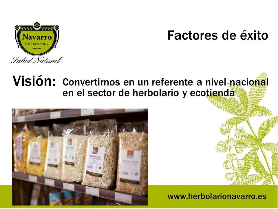 Factores de éxito Convertirnos en un referente a nivel nacional en el sector de herbolario y ecotienda Visión: