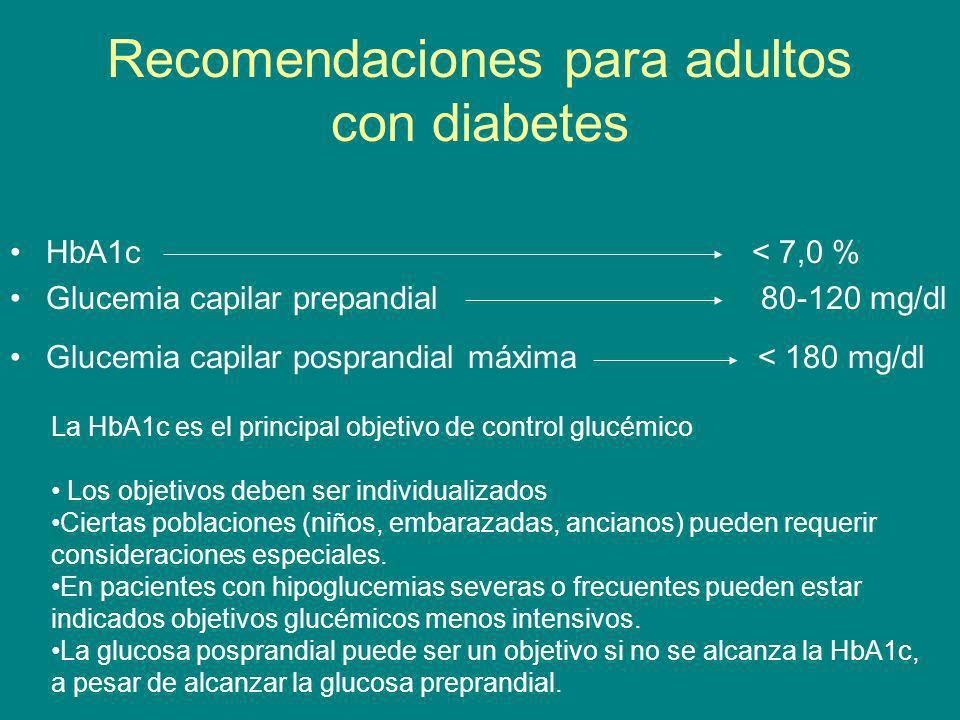 Recomendaciones para adultos con diabetes HbA1c < 7,0 % Glucemia capilar prepandial 80-120 mg/dl Glucemia capilar posprandial máxima < 180 mg/dl La Hb