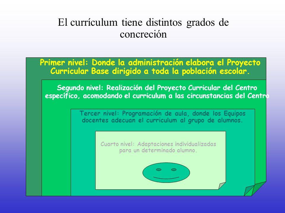 El currículum tiene distintos grados de concreción Primer nivel: Donde la administración elabora el Proyecto Curricular Base dirigido a toda la poblac