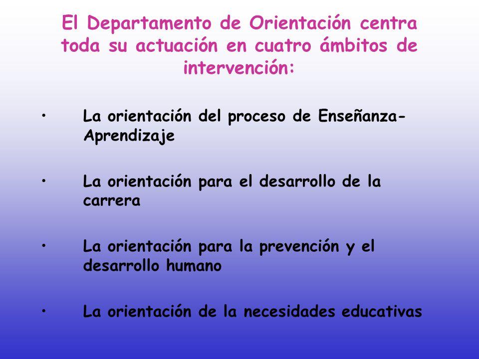El Departamento de Orientación centra toda su actuación en cuatro ámbitos de intervención: La orientación del proceso de Enseñanza- Aprendizaje La ori