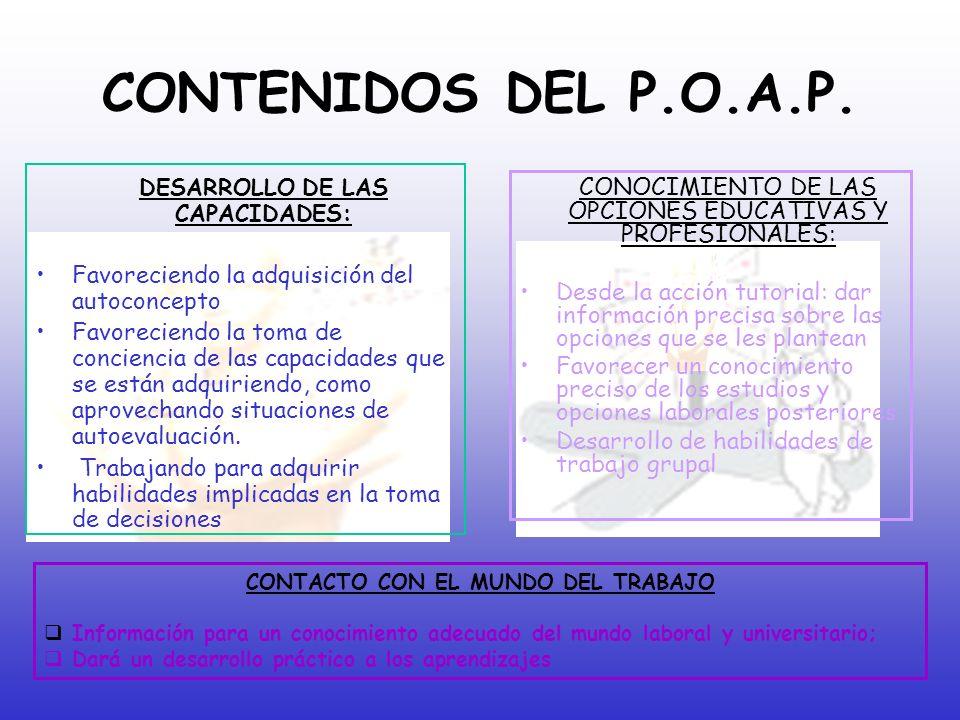 CONTENIDOS DEL P.O.A.P. DESARROLLO DE LAS CAPACIDADES: Favoreciendo la adquisición del autoconcepto Favoreciendo la toma de conciencia de las capacida