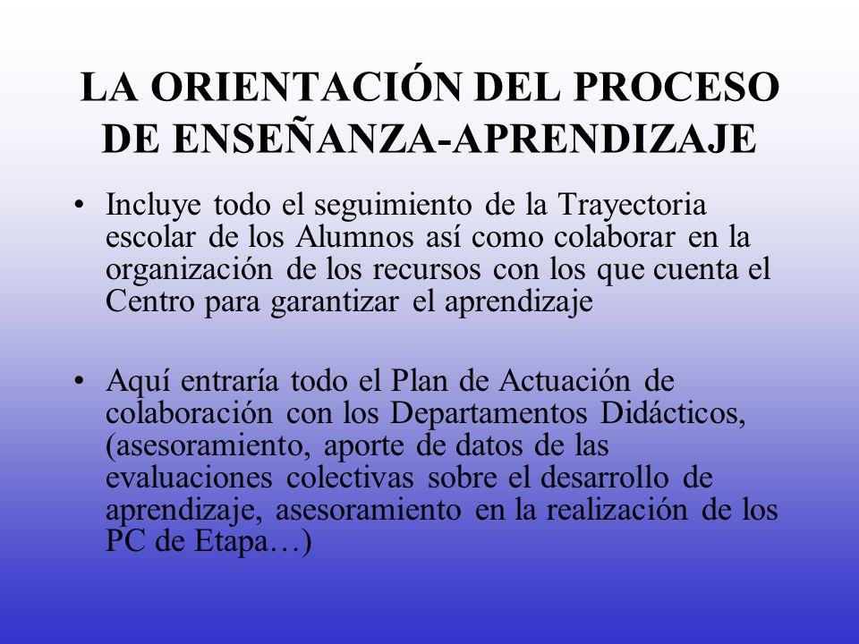 Colaborar en la elaboración y revisión del Proyecto Educativo y la Programación anual.
