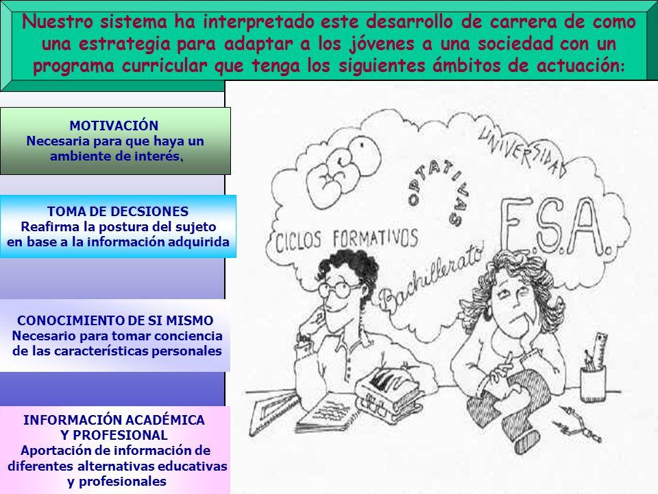 INFORME DE ORIENTACIÓN ESCOLAR (I.O.E.) CONTENIDO DEL I.O.E.
