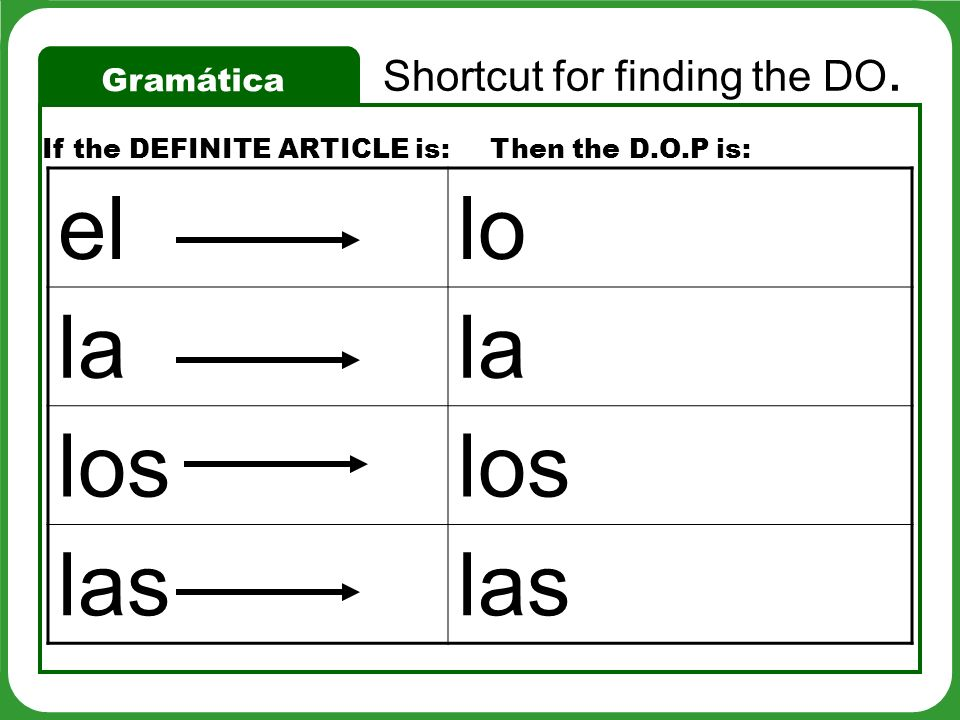 Gramática Direct Object Pronouns Direct object pronouns are usually placed before conjugated verbs.