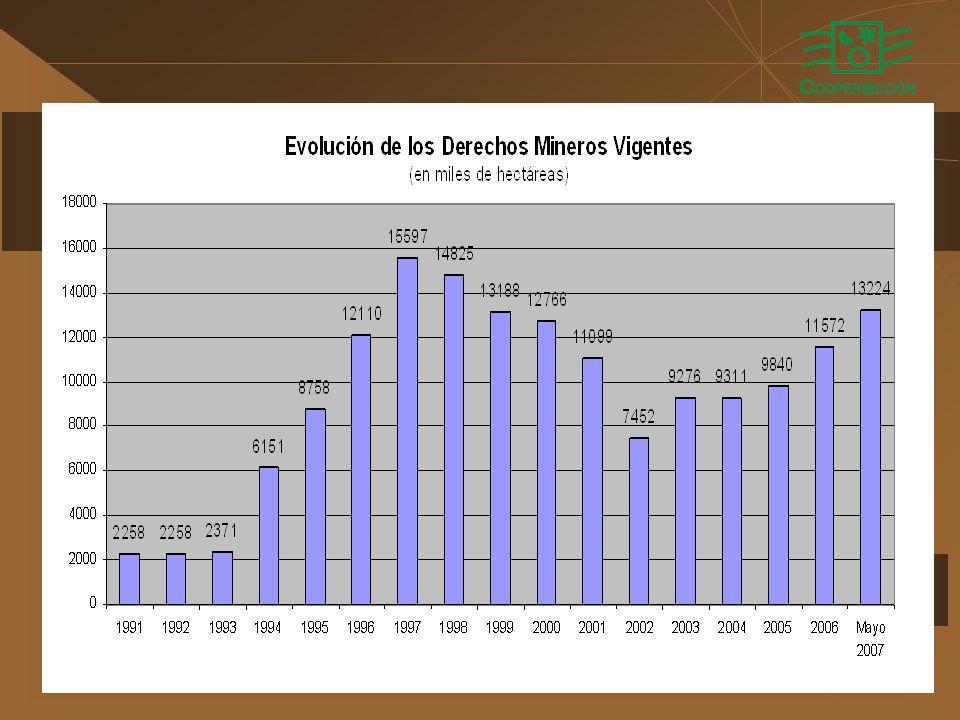 Incluso un informe reciente del Banco Mundial ha señalado que en el Perú: en cuanto a las elaboraciones de los Estudios de Impacto Ambiental, el BM cuestiona en varios aspectos la parte técnica y la limitada capacidad del MINEM para revisar y aprobar los EIA de manera eficiente.