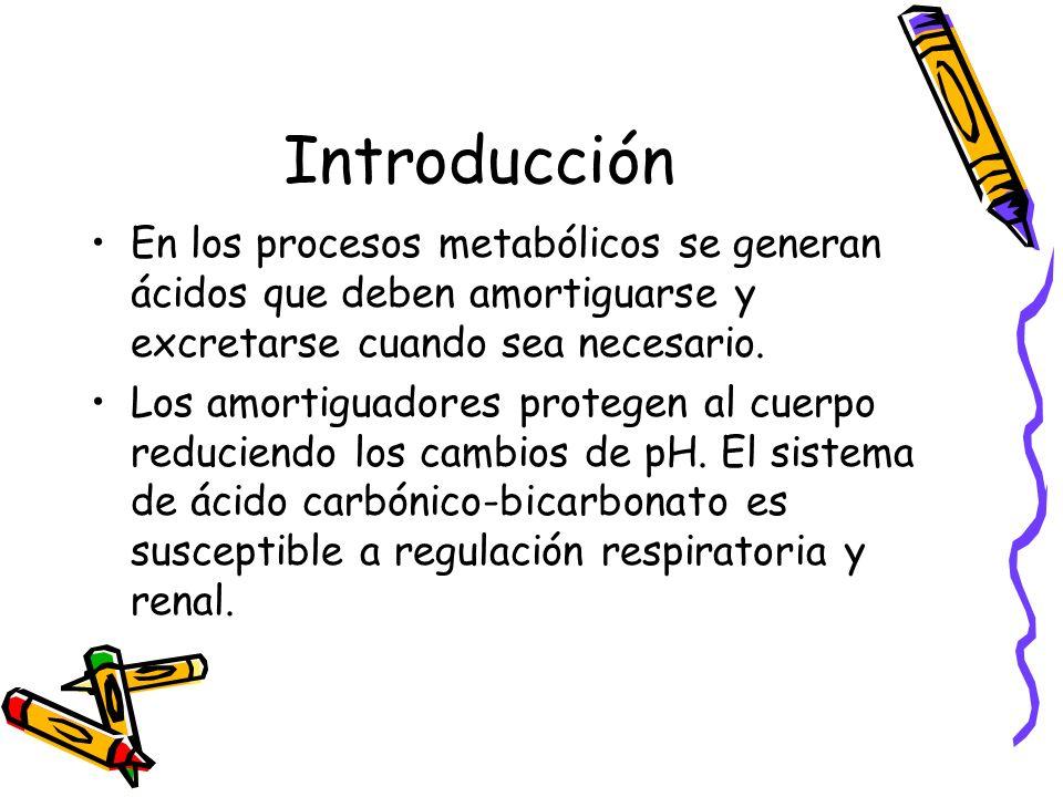 Introducción En los procesos metabólicos se generan ácidos que deben amortiguarse y excretarse cuando sea necesario. Los amortiguadores protegen al cu