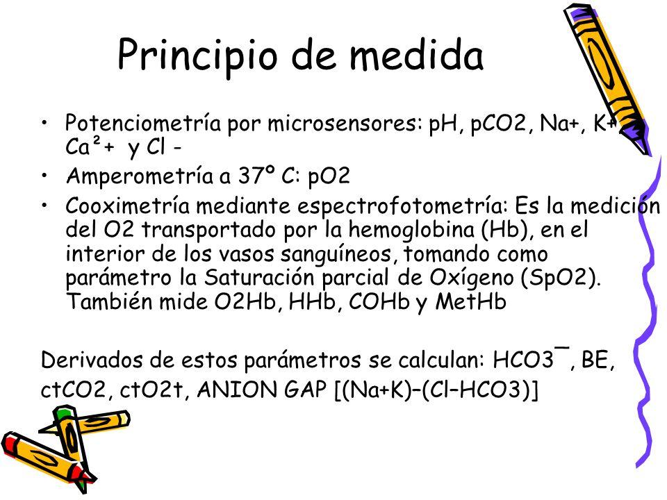 Principio de medida Potenciometría por microsensores: pH, pCO2, Na+, K+, Ca²+ y Cl - Amperometría a 37º C: pO2 Cooximetría mediante espectrofotometría