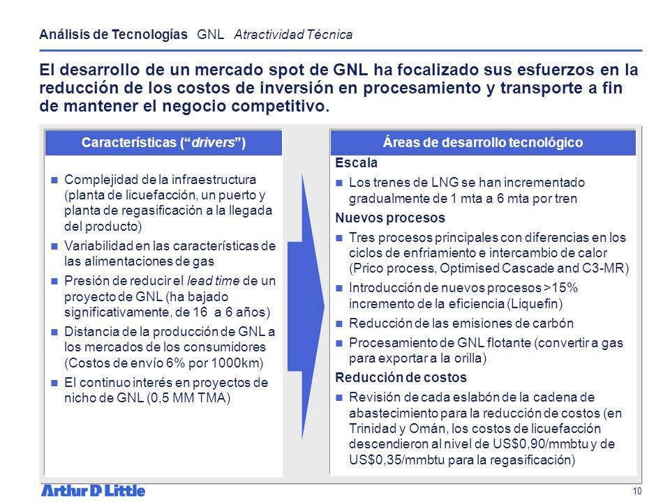 9 El GNL permite almacenar el gas de manera líquida para transportarlo a grandes distancias entre el centro de producción y los mercados de consumo. A